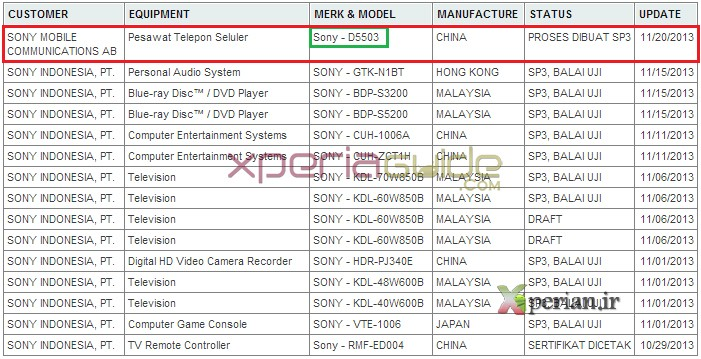 Sony-D5503-Model-appears-at-Indonesian-Postel-website