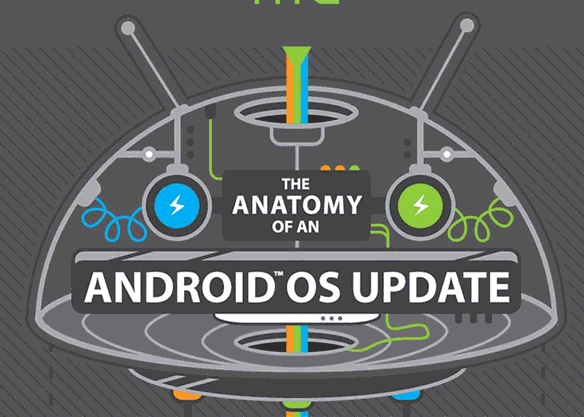 android--updates-2