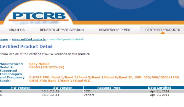 Xperia-M2-PTCRB-640x374