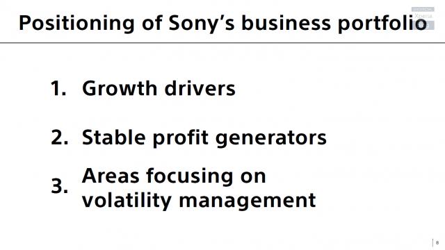Sony-Strategy_1-640x360
