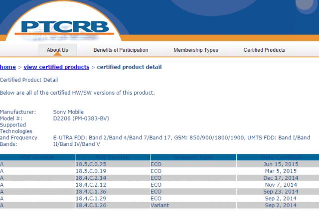 Xperia-E3-18.5.C.0.25-640x448