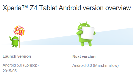 Xperia-Z4-Tablet-Android-6.0-Marshmallow