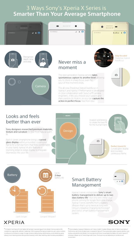 Sony-X-series-infographic-539f97a33f8f46eb713c751f128a0378
