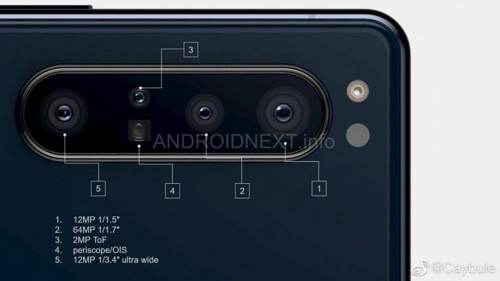 دوربین اکسپریا 1.1