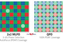 OmniVision از اولین سنسور تصویری با قابلیت 100 درصدی تشخیص فاز برای پرچمداران رونمایی کرد